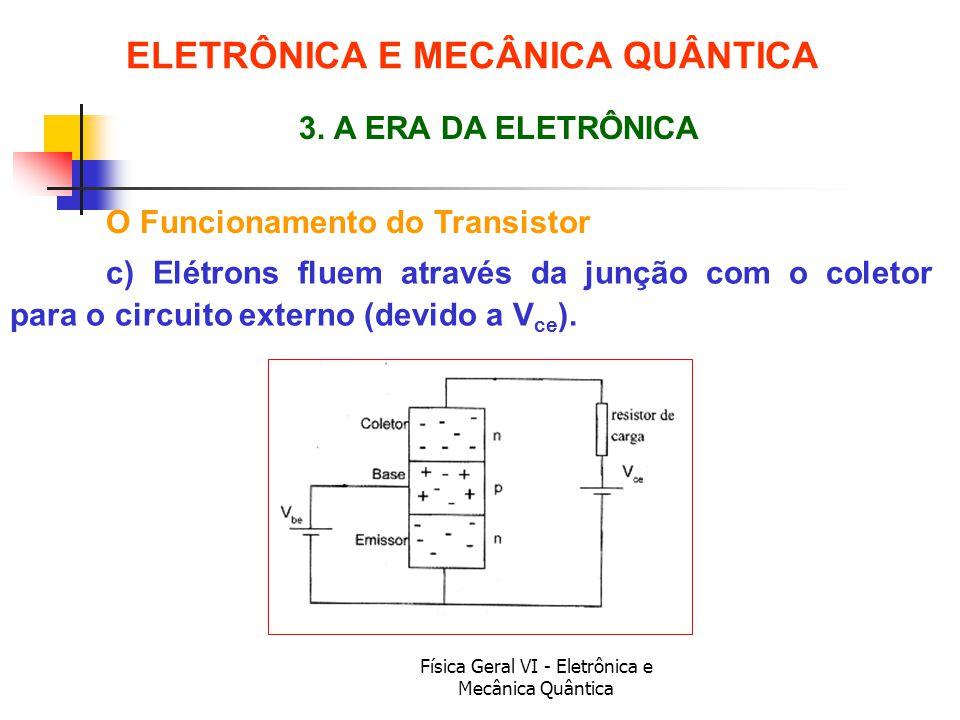 Física Geral VI - Eletrônica e Mecânica Quântica O Funcionamento do Transistor ELETRÔNICA E MECÂNICA QUÂNTICA 3. A ERA DA ELETRÔNICA c) Elétrons fluem