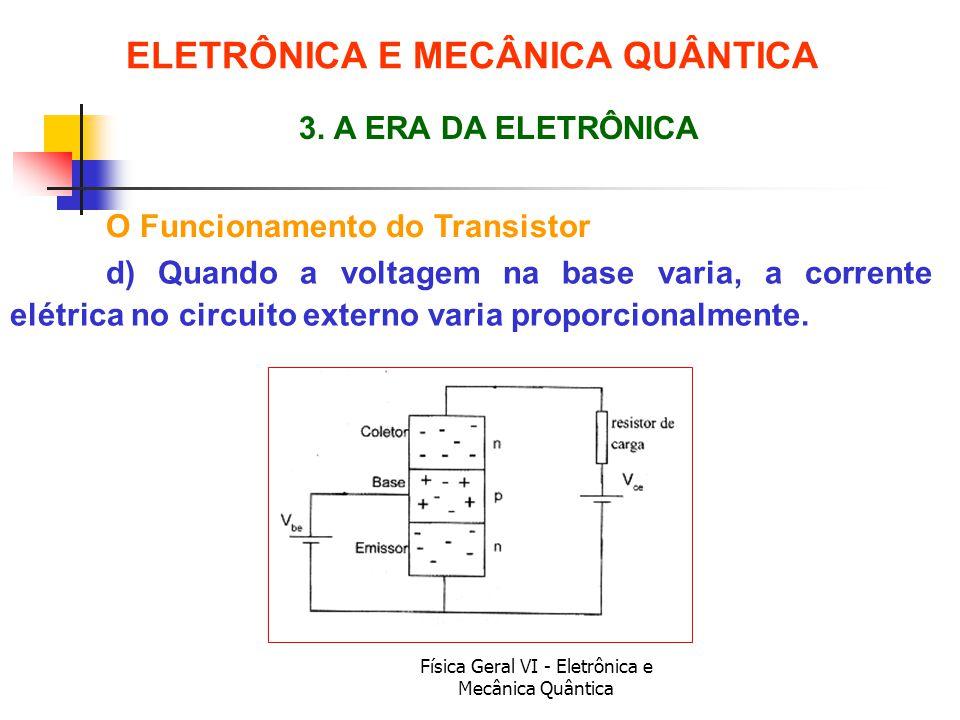 Física Geral VI - Eletrônica e Mecânica Quântica O Funcionamento do Transistor ELETRÔNICA E MECÂNICA QUÂNTICA 3. A ERA DA ELETRÔNICA d) Quando a volta