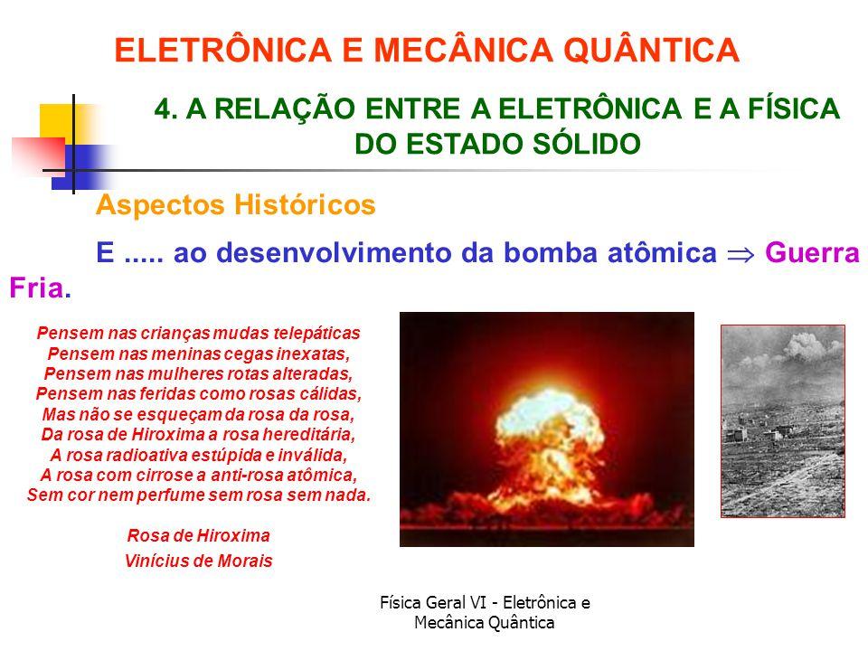 Física Geral VI - Eletrônica e Mecânica Quântica ELETRÔNICA E MECÂNICA QUÂNTICA Aspectos Históricos Pensem nas crianças mudas telepáticas Pensem nas m