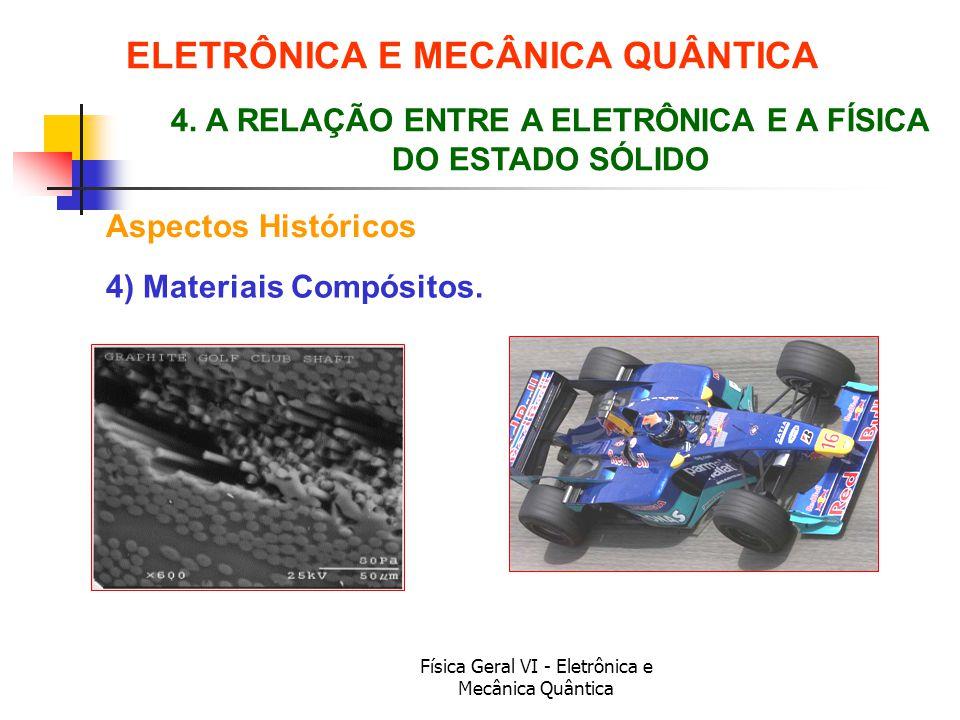 Física Geral VI - Eletrônica e Mecânica Quântica ELETRÔNICA E MECÂNICA QUÂNTICA Aspectos Históricos 4. A RELAÇÃO ENTRE A ELETRÔNICA E A FÍSICA DO ESTA