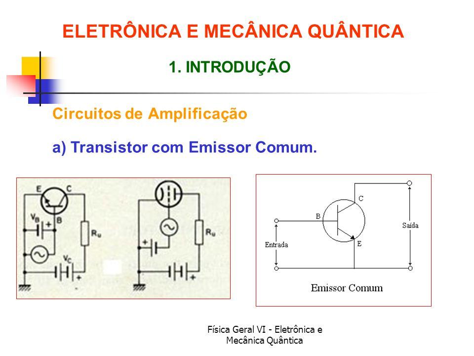 Física Geral VI - Eletrônica e Mecânica Quântica Circuitos de Amplificação ELETRÔNICA E MECÂNICA QUÂNTICA 1. INTRODUÇÃO a) Transistor com Emissor Comu