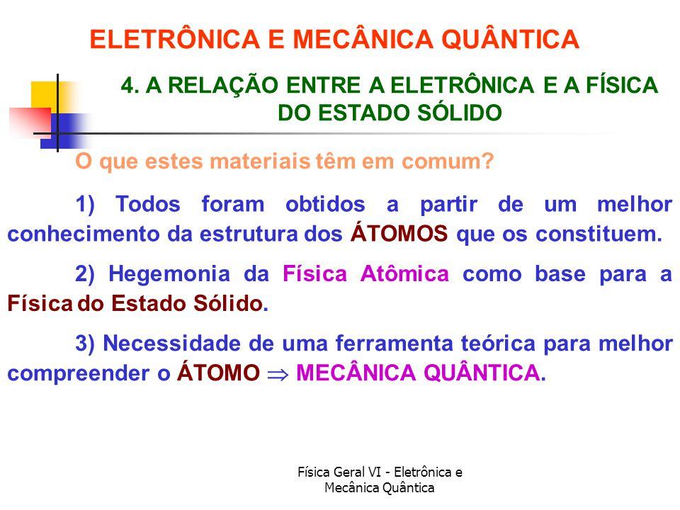 Física Geral VI - Eletrônica e Mecânica Quântica ELETRÔNICA E MECÂNICA QUÂNTICA O que estes materiais têm em comum? 4. A RELAÇÃO ENTRE A ELETRÔNICA E
