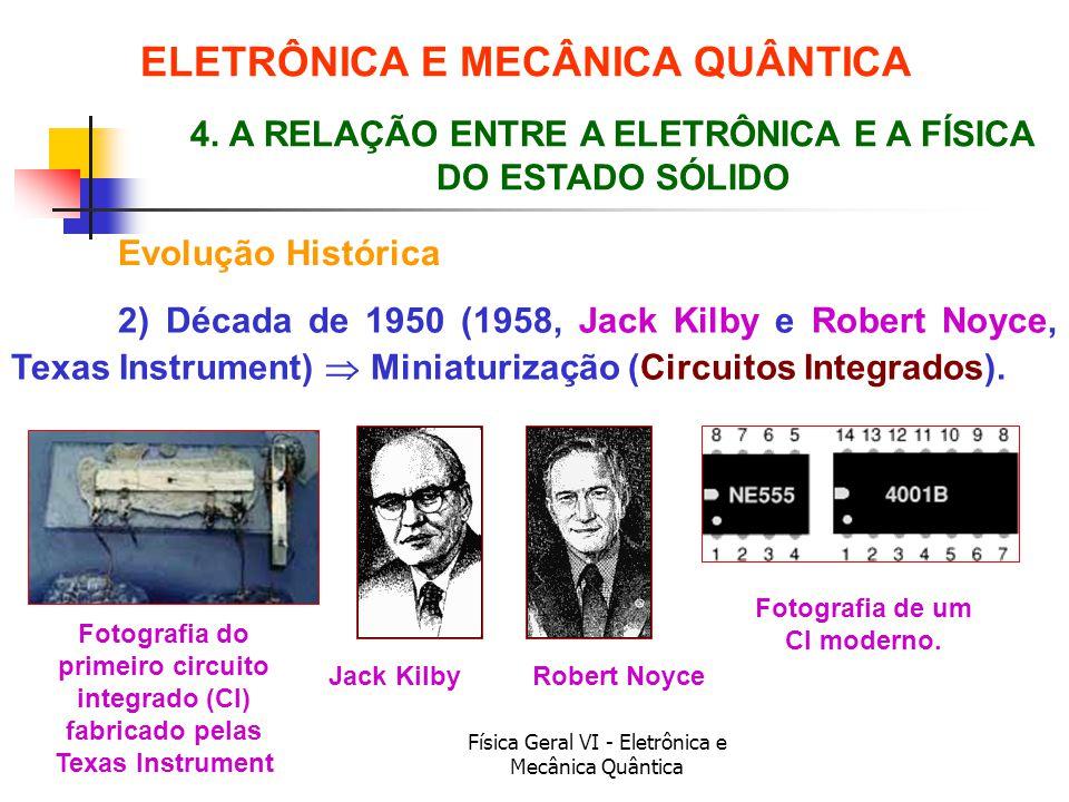 Física Geral VI - Eletrônica e Mecânica Quântica ELETRÔNICA E MECÂNICA QUÂNTICA Evolução Histórica 4. A RELAÇÃO ENTRE A ELETRÔNICA E A FÍSICA DO ESTAD