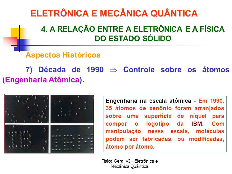 Física Geral VI - Eletrônica e Mecânica Quântica ELETRÔNICA E MECÂNICA QUÂNTICA Aspectos Históricos Engenharia na escala atômica - Em 1990, 35 átomos