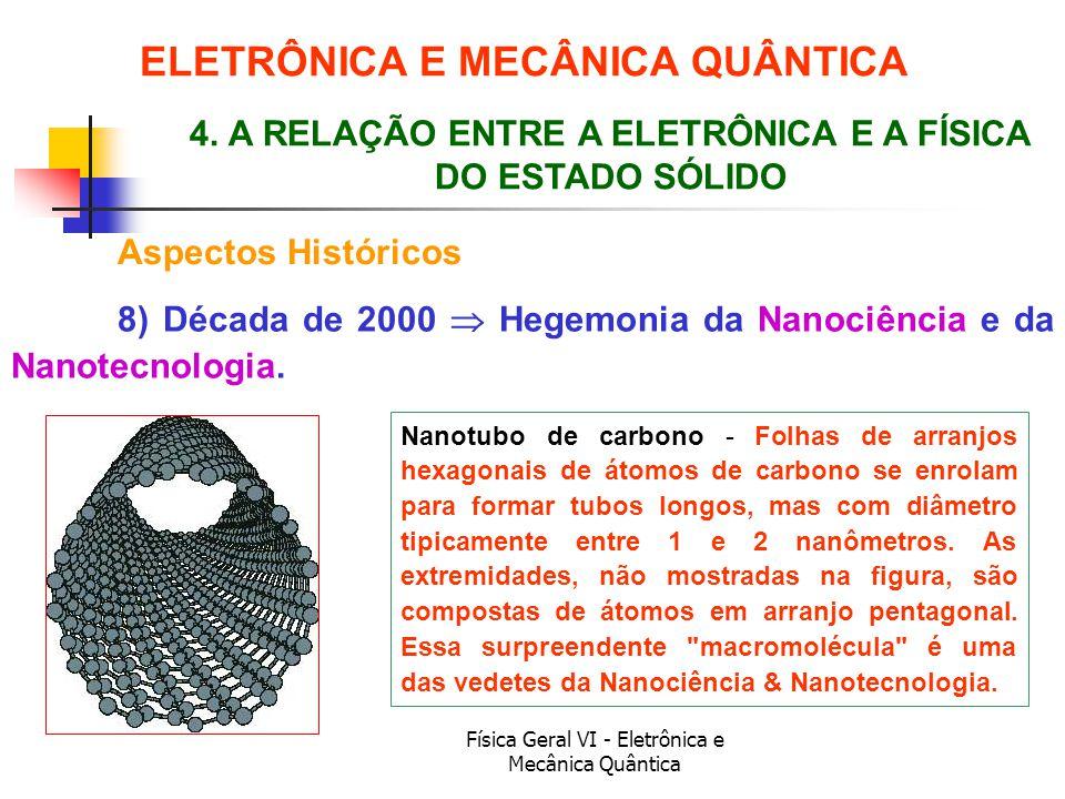 Física Geral VI - Eletrônica e Mecânica Quântica ELETRÔNICA E MECÂNICA QUÂNTICA Aspectos Históricos Nanotubo de carbono - Folhas de arranjos hexagonai