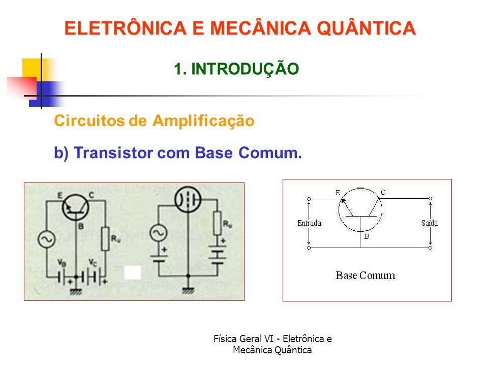 Física Geral VI - Eletrônica e Mecânica Quântica ELETRÔNICA E MECÂNICA QUÂNTICA Circuitos de Amplificação 1. INTRODUÇÃO b) Transistor com Base Comum.