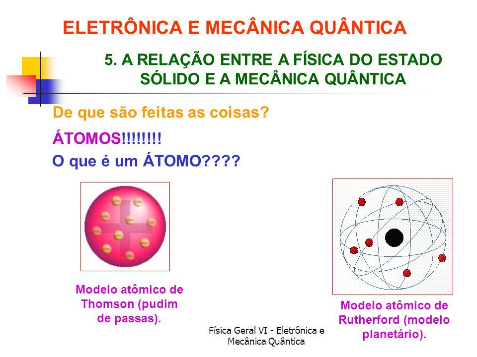 Física Geral VI - Eletrônica e Mecânica Quântica ELETRÔNICA E MECÂNICA QUÂNTICA De que são feitas as coisas? 5. A RELAÇÃO ENTRE A FÍSICA DO ESTADO SÓL