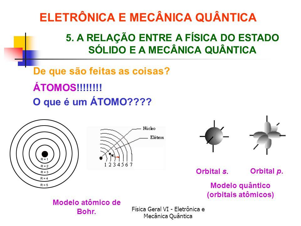 Física Geral VI - Eletrônica e Mecânica Quântica ELETRÔNICA E MECÂNICA QUÂNTICA 5. A RELAÇÃO ENTRE A FÍSICA DO ESTADO SÓLIDO E A MECÂNICA QUÂNTICA Mod