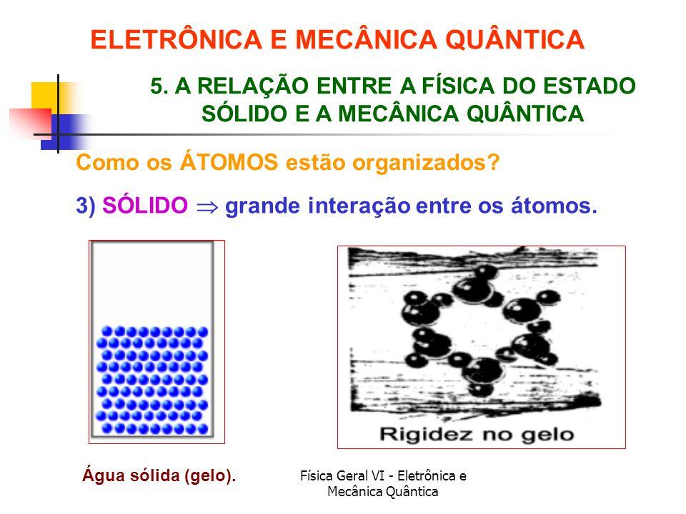 Física Geral VI - Eletrônica e Mecânica Quântica ELETRÔNICA E MECÂNICA QUÂNTICA Como os ÁTOMOS estão organizados? 5. A RELAÇÃO ENTRE A FÍSICA DO ESTAD