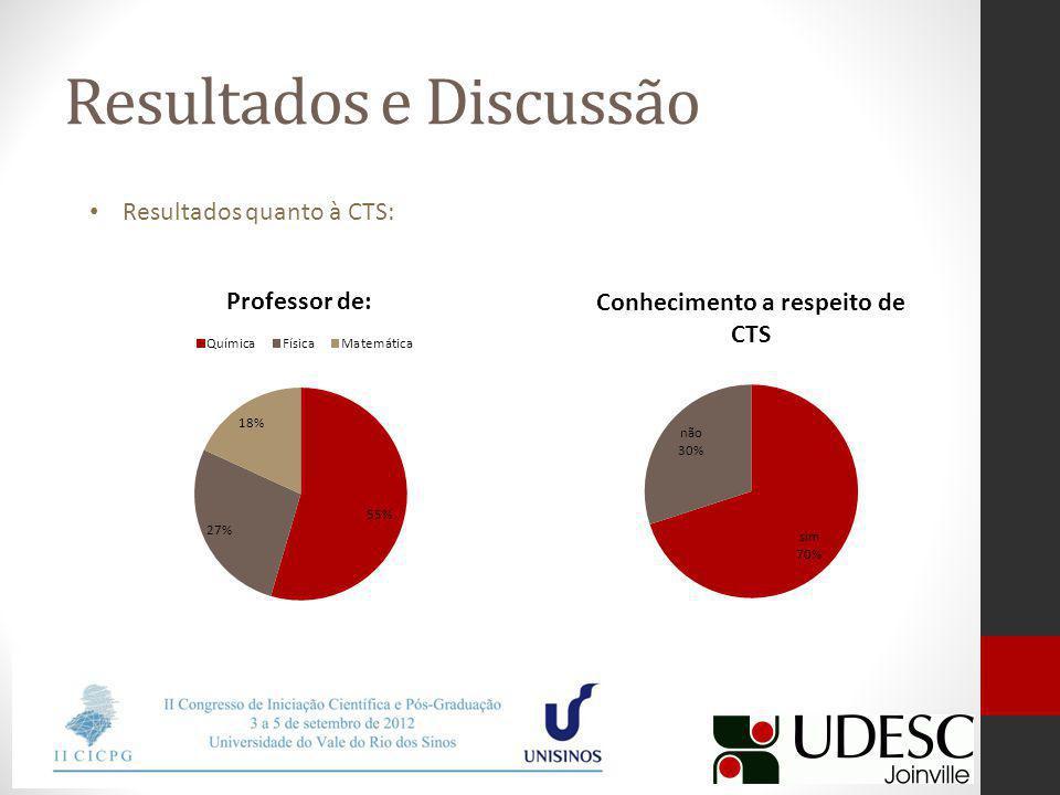 Resultados e Discussão Resultados quanto à CTS: