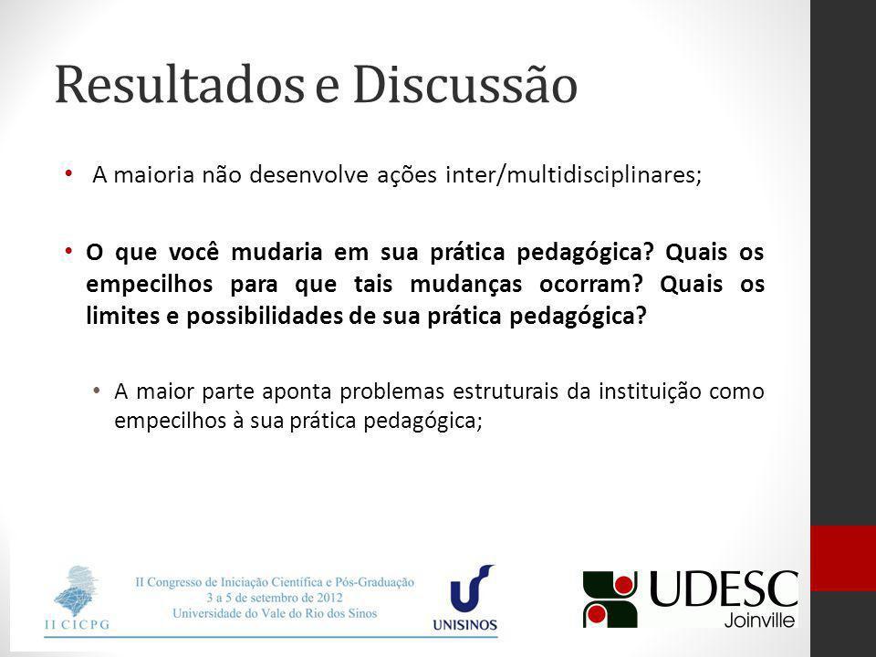 Resultados e Discussão A maioria não desenvolve ações inter/multidisciplinares; O que você mudaria em sua prática pedagógica.