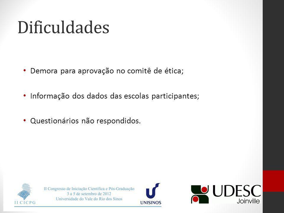 Dificuldades Demora para aprovação no comitê de ética; Informação dos dados das escolas participantes; Questionários não respondidos.