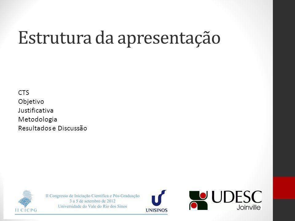 Estrutura da apresentação CTS Objetivo Justificativa Metodologia Resultados e Discussão