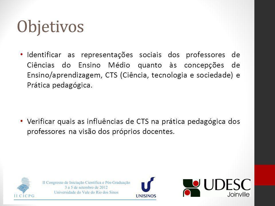 Objetivos Identificar as representações sociais dos professores de Ciências do Ensino Médio quanto às concepções de Ensino/aprendizagem, CTS (Ciência, tecnologia e sociedade) e Prática pedagógica.
