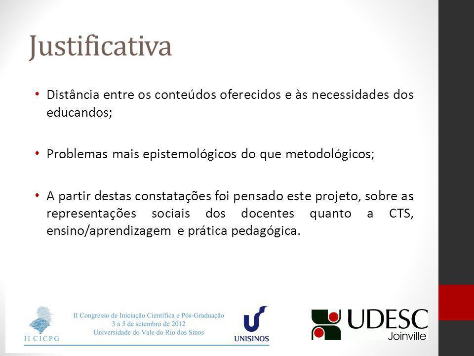 Metodologia População: Foi aplicado questionário aos professores de Ciências do Ensino Médio das Escolas Estaduais de Santa Catarina em Joinville.