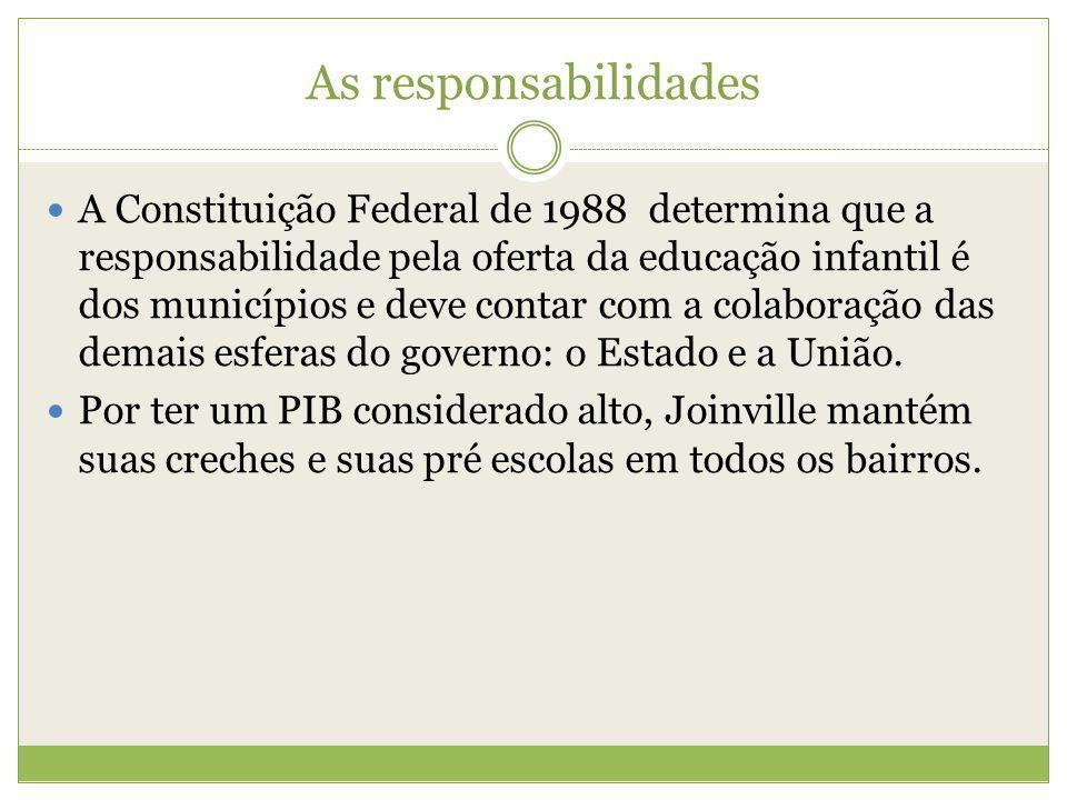 As responsabilidades A Constituição Federal de 1988 determina que a responsabilidade pela oferta da educação infantil é dos municípios e deve contar c