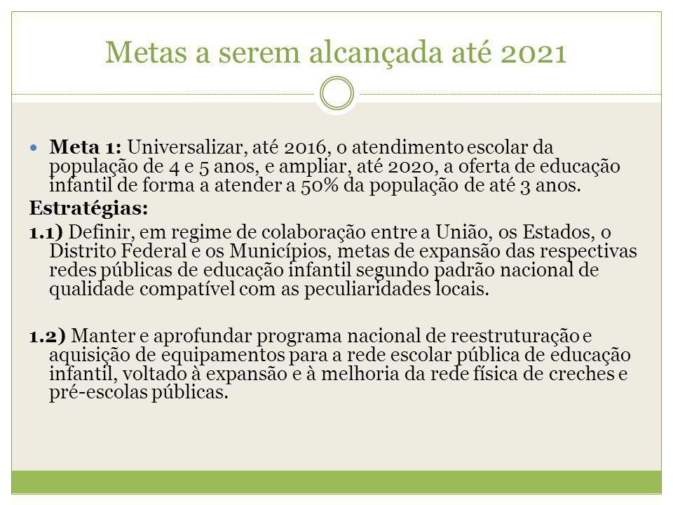 Metas a serem alcançada até 2021 Meta 1: Universalizar, até 2016, o atendimento escolar da população de 4 e 5 anos, e ampliar, até 2020, a oferta de e