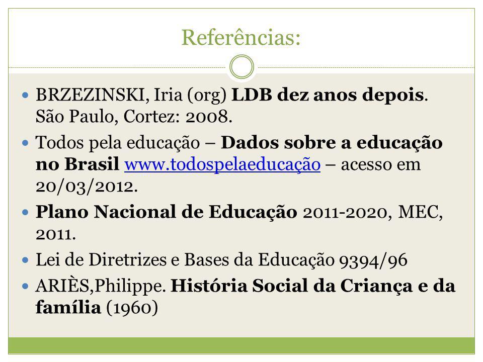 Referências: BRZEZINSKI, Iria (org) LDB dez anos depois. São Paulo, Cortez: 2008. Todos pela educação – Dados sobre a educação no Brasil www.todospela