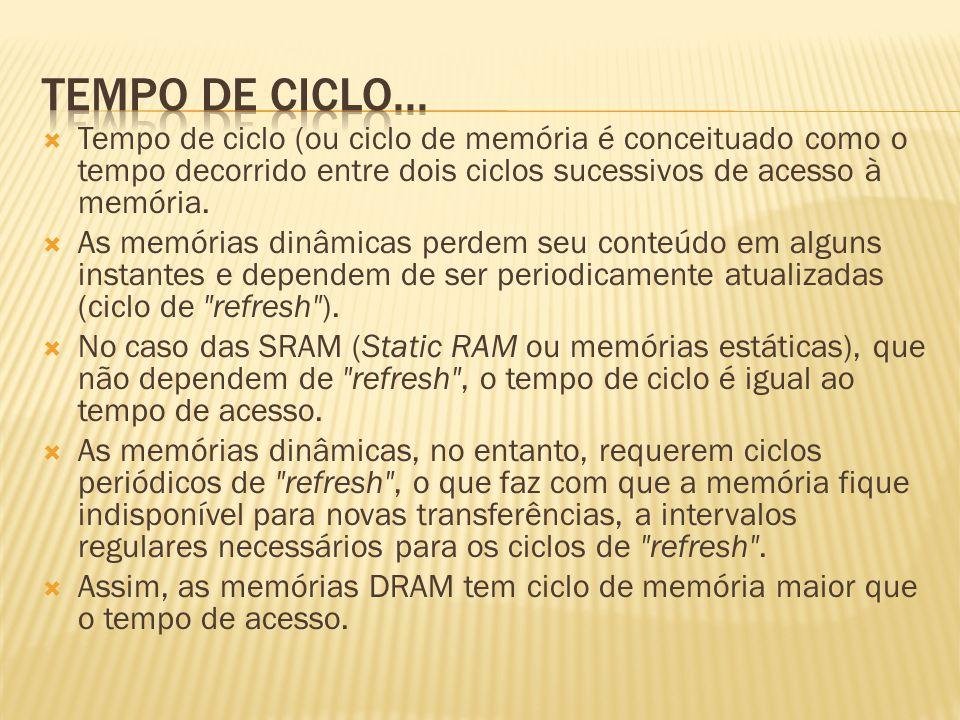 Tempo de ciclo (ou ciclo de memória é conceituado como o tempo decorrido entre dois ciclos sucessivos de acesso à memória. As memórias dinâmicas perde