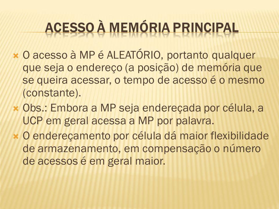 O acesso à MP é ALEATÓRIO, portanto qualquer que seja o endereço (a posição) de memória que se queira acessar, o tempo de acesso é o mesmo (constante)