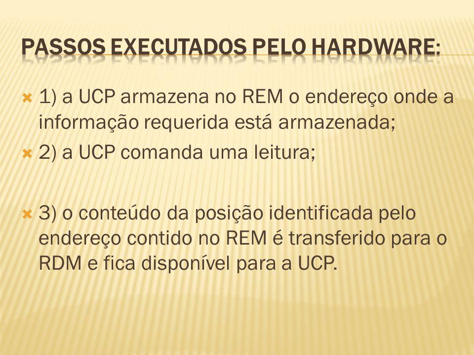 1) a UCP armazena no REM o endereço onde a informação requerida está armazenada; 2) a UCP comanda uma leitura; 3) o conteúdo da posição identificada p