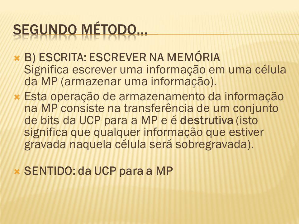 B) ESCRITA: ESCREVER NA MEMÓRIA Significa escrever uma informação em uma célula da MP (armazenar uma informação). Esta operação de armazenamento da in
