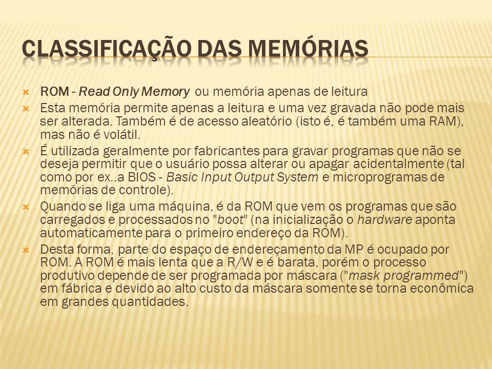 ROM - Read Only Memory ou memória apenas de leitura Esta memória permite apenas a leitura e uma vez gravada não pode mais ser alterada. Também é de ac