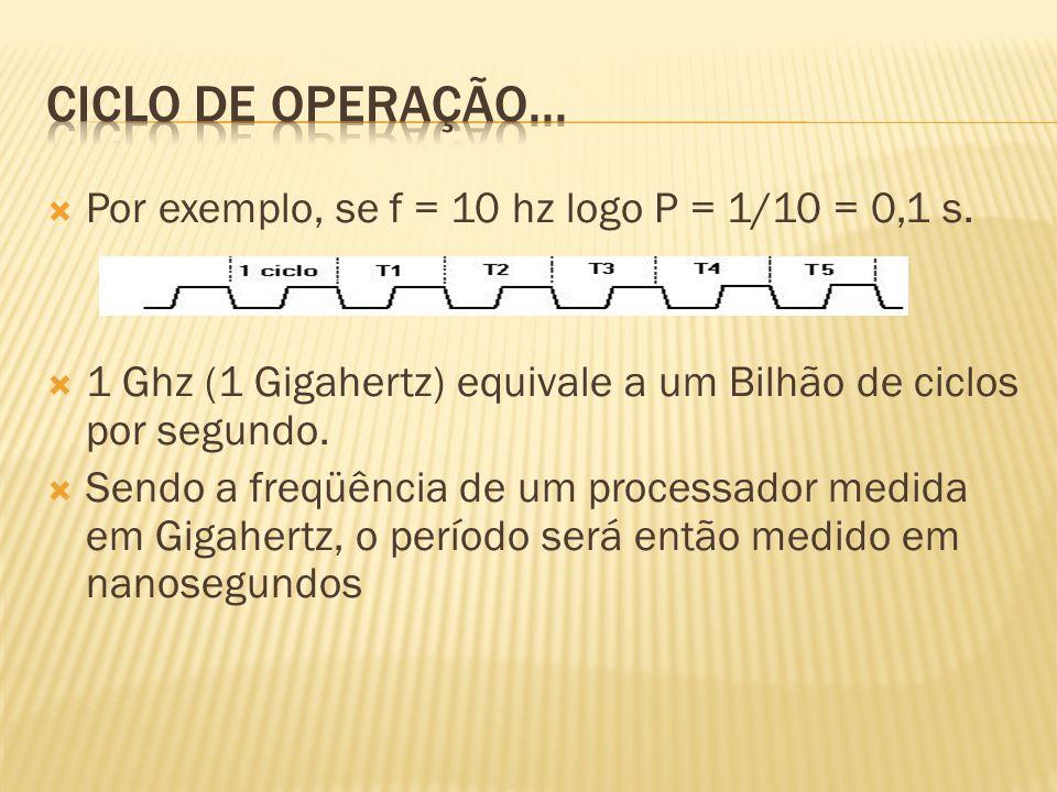 Por exemplo, se f = 10 hz logo P = 1/10 = 0,1 s. 1 Ghz (1 Gigahertz) equivale a um Bilhão de ciclos por segundo. Sendo a freqüência de um processador