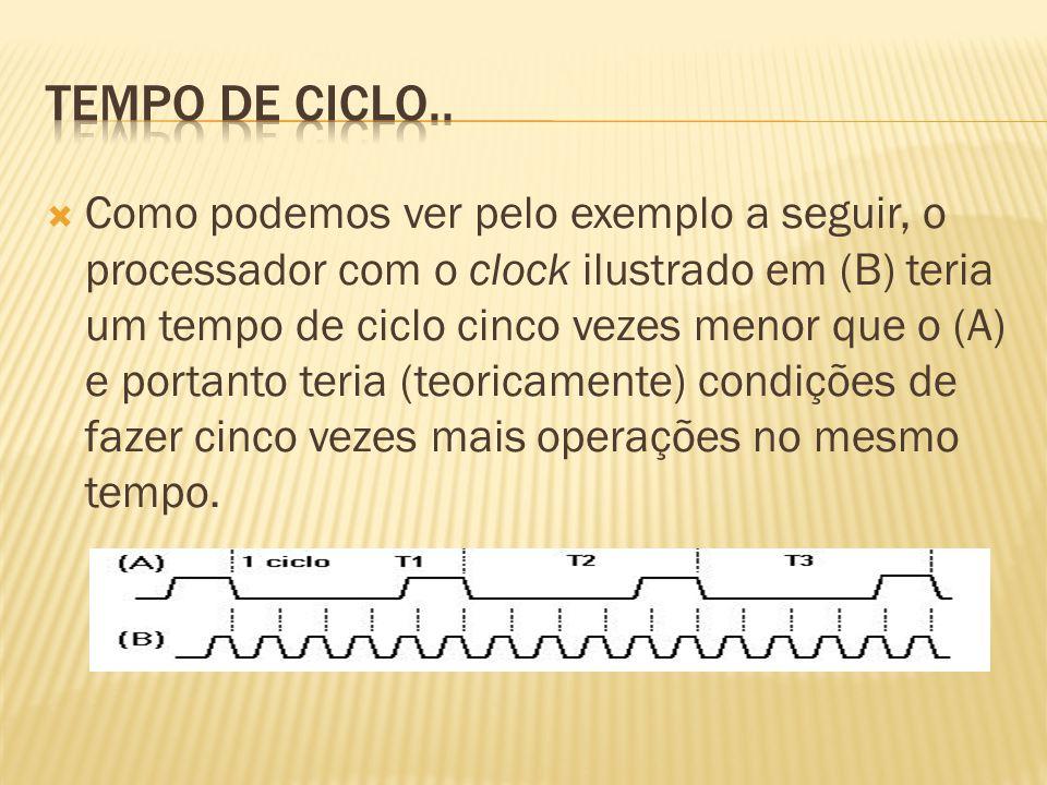 Como podemos ver pelo exemplo a seguir, o processador com o clock ilustrado em (B) teria um tempo de ciclo cinco vezes menor que o (A) e portanto teri