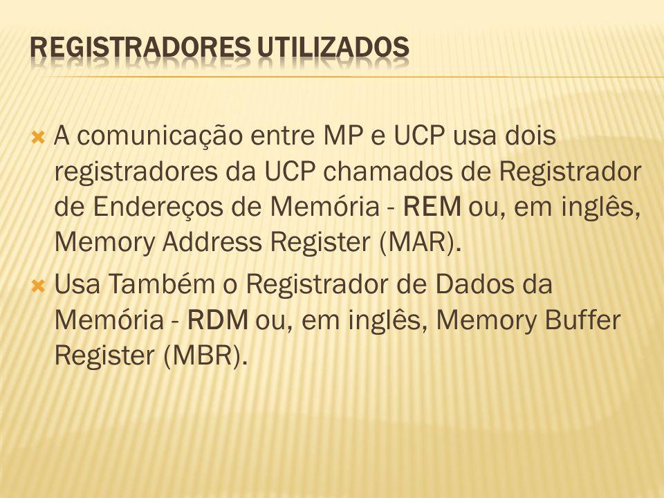 A comunicação entre MP e UCP usa dois registradores da UCP chamados de Registrador de Endereços de Memória - REM ou, em inglês, Memory Address Registe