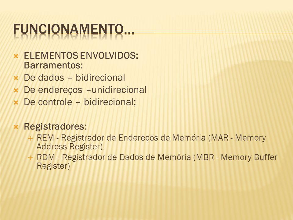 ELEMENTOS ENVOLVIDOS: Barramentos: De dados – bidirecional De endereços –unidirecional De controle – bidirecional; Registradores: REM - Registrador de