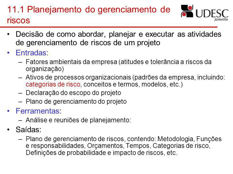11.1 Planejamento do gerenciamento de riscos Decisão de como abordar, planejar e executar as atividades de gerenciamento de riscos de um projeto Entra
