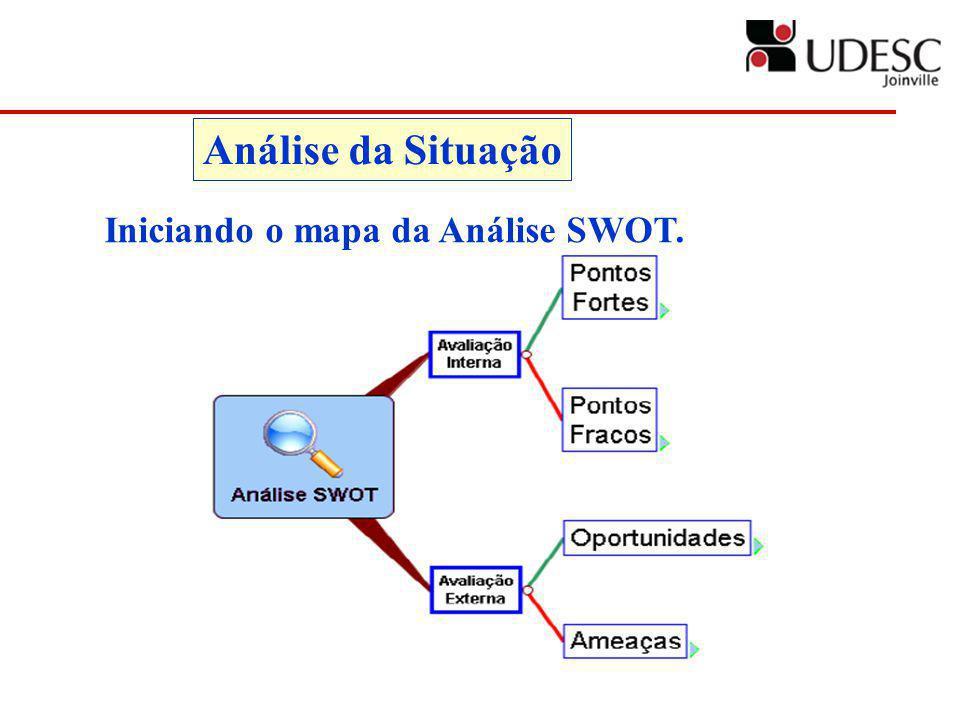 Iniciando o mapa da Análise SWOT. Análise da Situação