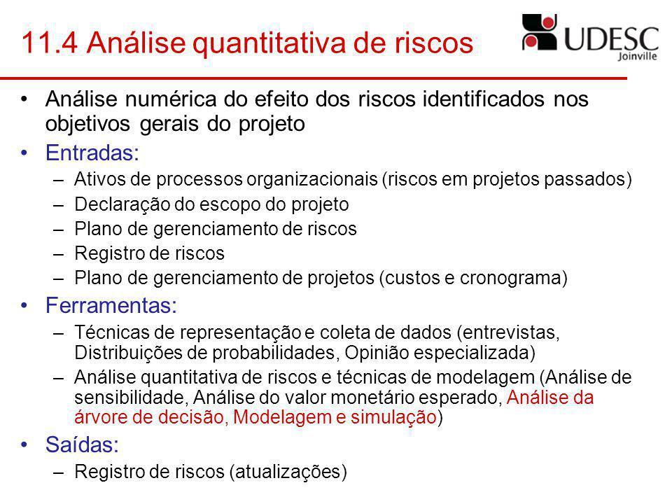 11.4 Análise quantitativa de riscos Análise numérica do efeito dos riscos identificados nos objetivos gerais do projeto Entradas: –Ativos de processos