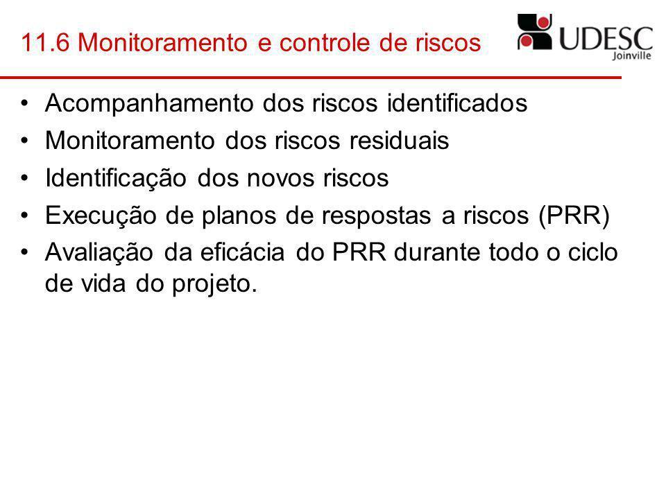 11.6 Monitoramento e controle de riscos Acompanhamento dos riscos identificados Monitoramento dos riscos residuais Identificação dos novos riscos Exec