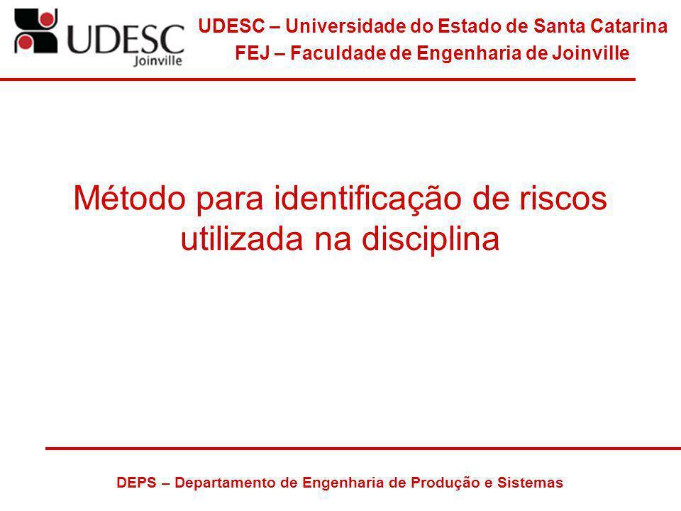 UDESC – Universidade do Estado de Santa Catarina FEJ – Faculdade de Engenharia de Joinville DEPS – Departamento de Engenharia de Produção e Sistemas M