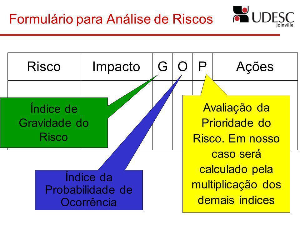 Formulário para Análise de Riscos RiscoImpactoGOPAções Índice de Gravidade do Risco Índice da Probabilidade de Ocorrência Avaliação da Prioridade do R