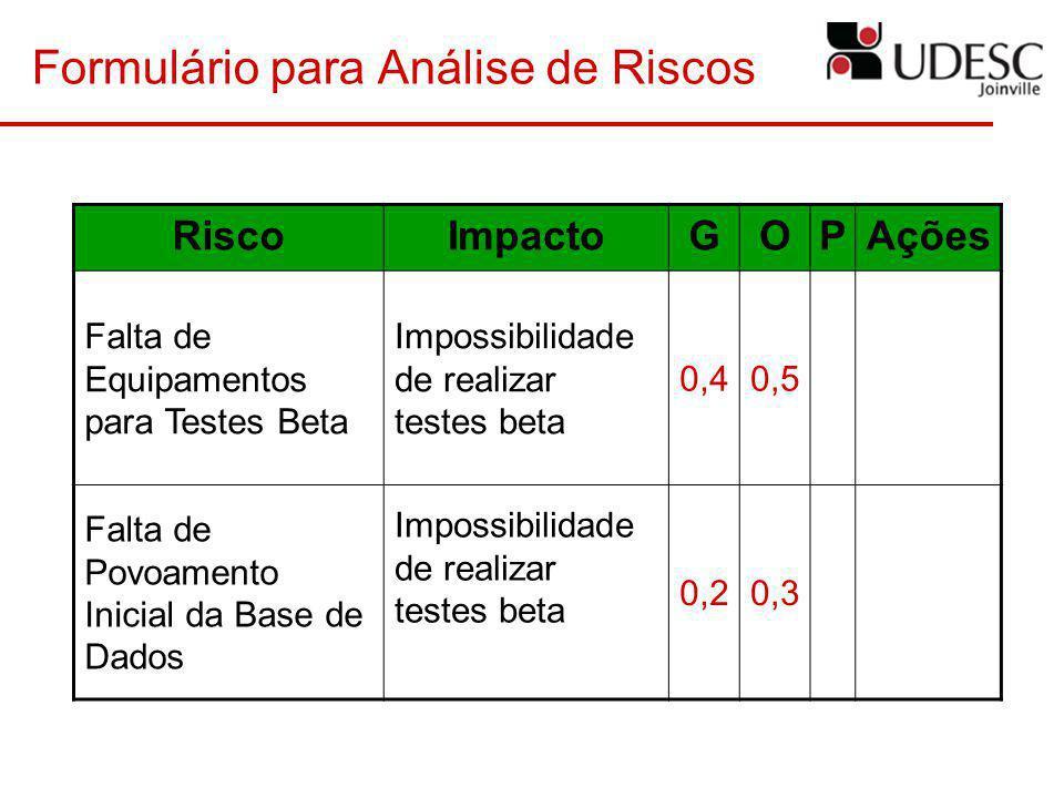 Formulário para Análise de Riscos RiscoImpactoGOPAções Falta de Equipamentos para Testes Beta Impossibilidade de realizar testes beta 0,40,5 Falta de