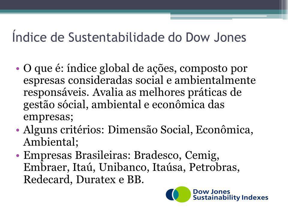 Índice de Sustentabilidade do Dow Jones O que é: índice global de ações, composto por espresas consideradas social e ambientalmente responsáveis. Aval
