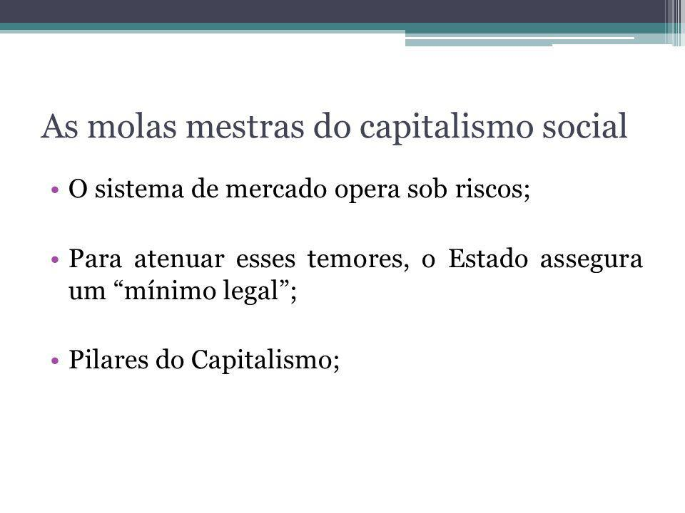 As molas mestras do capitalismo social O sistema de mercado opera sob riscos; Para atenuar esses temores, o Estado assegura um mínimo legal; Pilares d