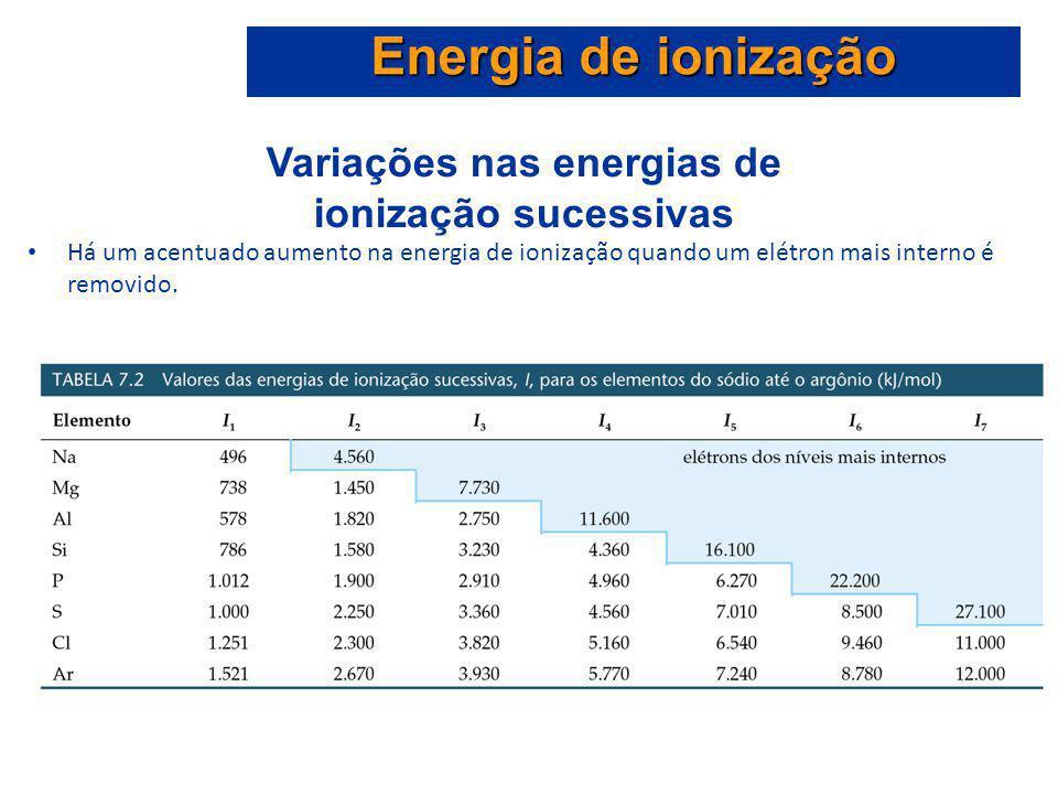 Variações nas energias de ionização sucessivas Há um acentuado aumento na energia de ionização quando um elétron mais interno é removido. Energia de i