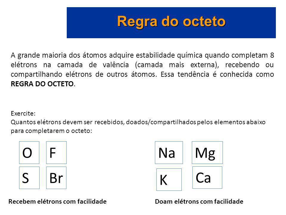 Regra do octeto A grande maioria dos átomos adquire estabilidade química quando completam 8 elétrons na camada de valência (camada mais externa), rece