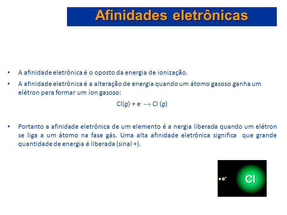 A afinidade eletrônica é o oposto da energia de ionização. A afinidade eletrônica é a alteração de energia quando um átomo gasoso ganha um elétron par