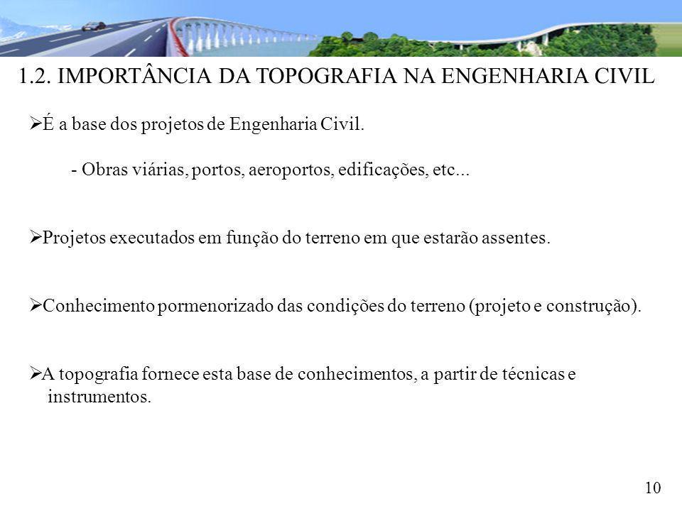 1.2. IMPORTÂNCIA DA TOPOGRAFIA NA ENGENHARIA CIVIL 10 É a base dos projetos de Engenharia Civil. - Obras viárias, portos, aeroportos, edificações, etc