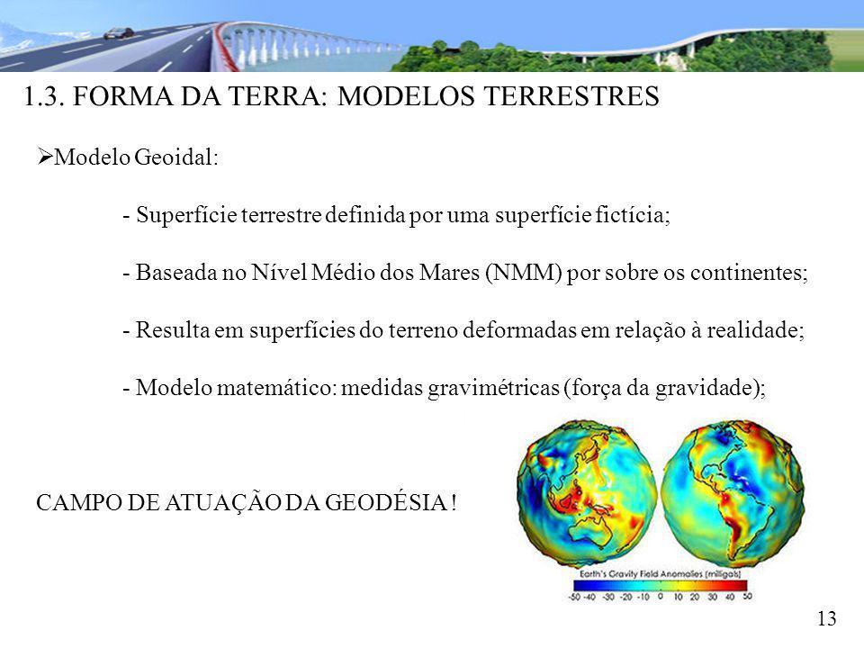 1.3. FORMA DA TERRA: MODELOS TERRESTRES 13 Modelo Geoidal: - Superfície terrestre definida por uma superfície fictícia; - Baseada no Nível Médio dos M