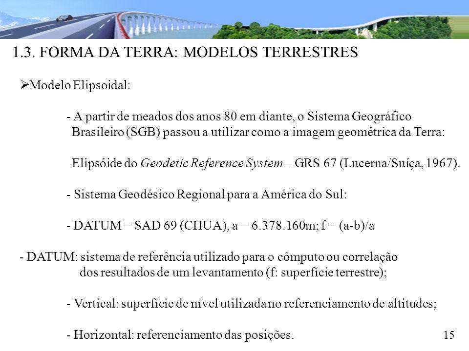 1.3. FORMA DA TERRA: MODELOS TERRESTRES 15 Modelo Elipsoidal: - A partir de meados dos anos 80 em diante, o Sistema Geográfico Brasileiro (SGB) passou