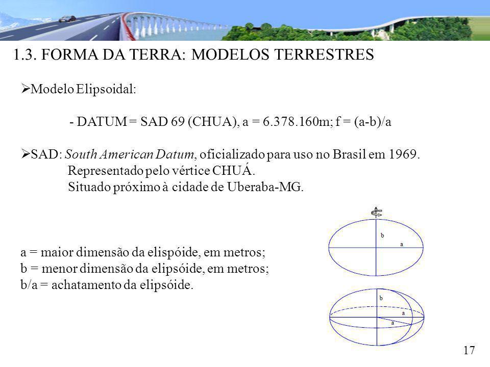 1.3. FORMA DA TERRA: MODELOS TERRESTRES 17 Modelo Elipsoidal: - DATUM = SAD 69 (CHUA), a = 6.378.160m; f = (a-b)/a SAD: South American Datum, oficiali