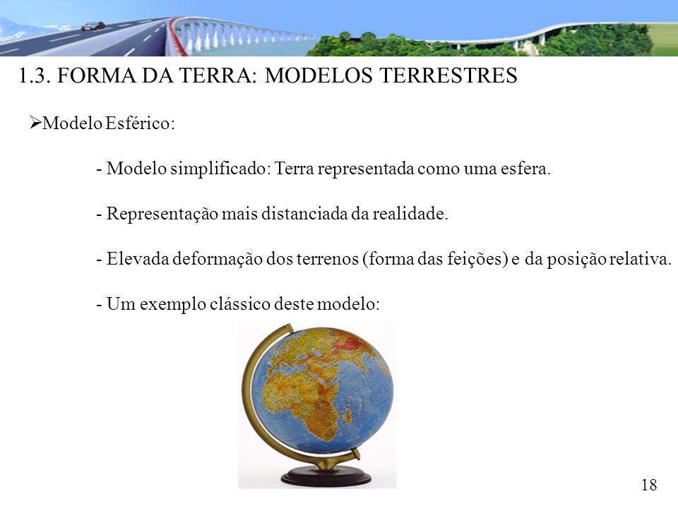 1.3. FORMA DA TERRA: MODELOS TERRESTRES 18 Modelo Esférico: - Modelo simplificado: Terra representada como uma esfera. - Representação mais distanciad