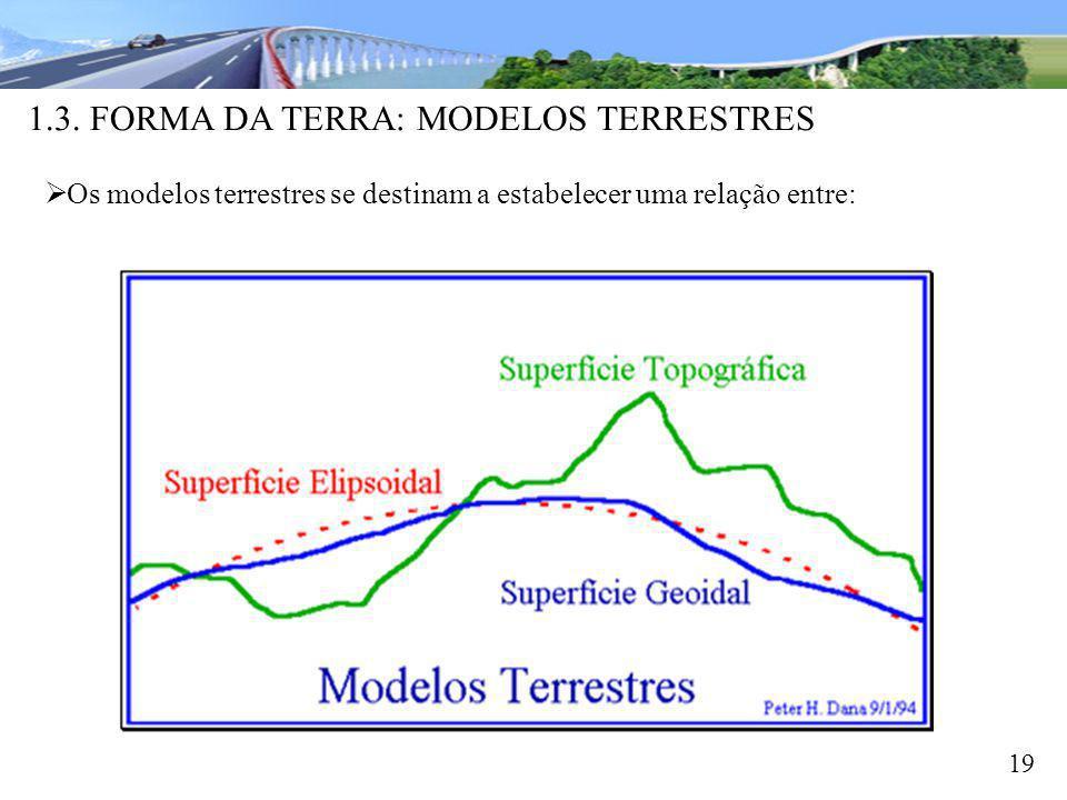 1.3. FORMA DA TERRA: MODELOS TERRESTRES 19 Os modelos terrestres se destinam a estabelecer uma relação entre:
