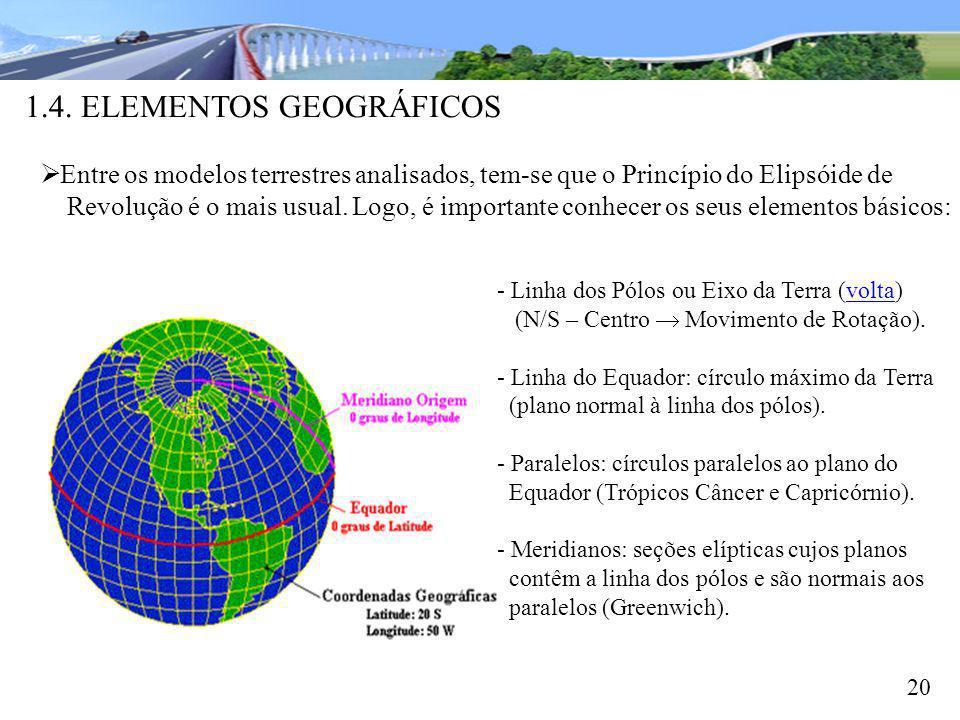 1.4. ELEMENTOS GEOGRÁFICOS 20 Entre os modelos terrestres analisados, tem-se que o Princípio do Elipsóide de Revolução é o mais usual. Logo, é importa